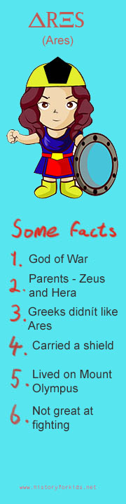 Ancient Greek Gods Goddesses Facts For Kids