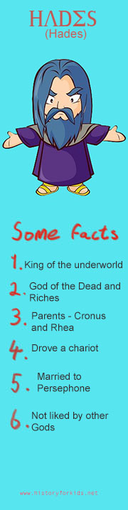Hades Facts