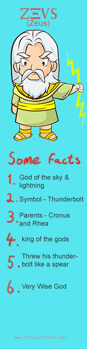 Important Facts About Aphrodite For Kids
