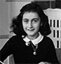 History of Anne Frank